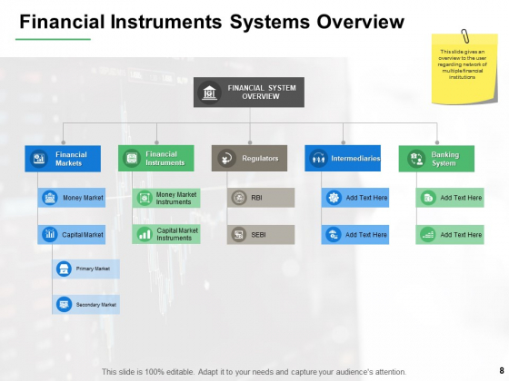 Financial_Instruments_Ppt_PowerPoint_Presentation_Complete_Deck_With_Slides_Slide_8