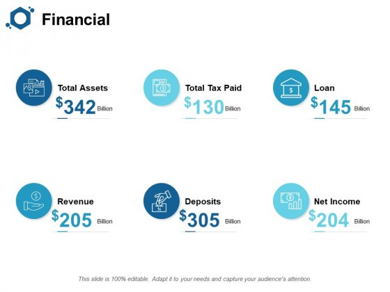 Financial Investment Ppt PowerPoint Presentation Visual Aids Professional