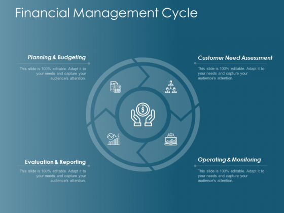Financial Management Cycle Ppt Powerpoint Presentation Gallery Guide