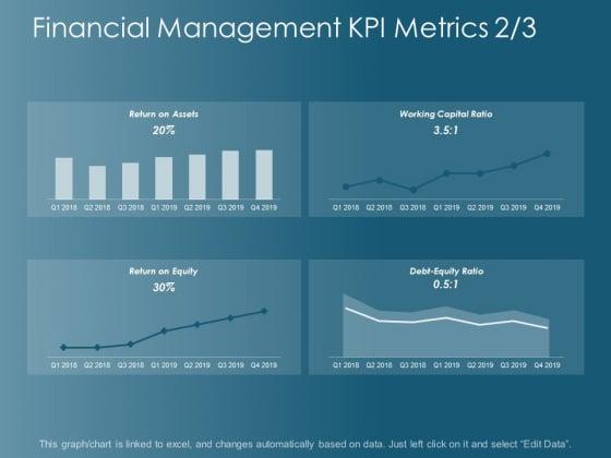 Financial Management Kpi Metrics Business Ppt Powerpoint Presentation Styles Diagrams