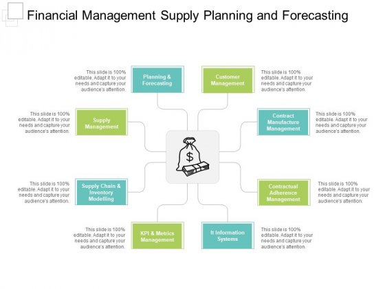 Financial Management Supply Planning And Forecasting Ppt PowerPoint Presentation Styles File Formats