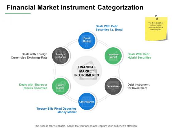 Financial Market Instrument Categorization Ppt PowerPoint Presentation Portfolio Slideshow