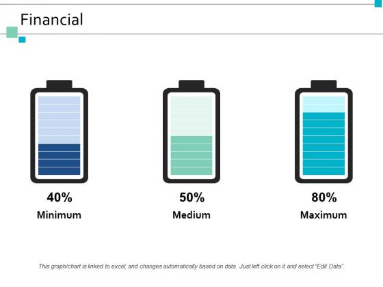 Financial Maximum Medium Ppt Powerpoint Presentation Model Templates