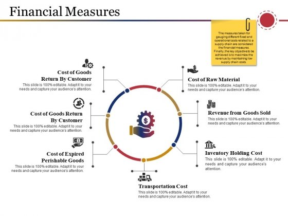 Financial Measures Ppt PowerPoint Presentation Model Infographics