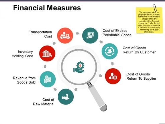 Financial Measures Ppt PowerPoint Presentation Show Ideas