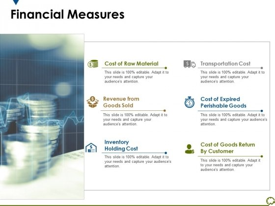 Financial Measures Ppt PowerPoint Presentation Show Visual Aids