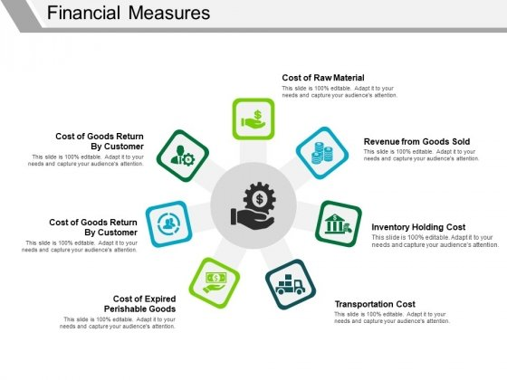 Financial Measures Ppt PowerPoint Presentation Styles Graphic Tips