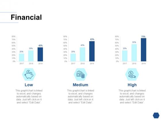 Financial Medium Dollar Ppt PowerPoint Presentation Outline Display
