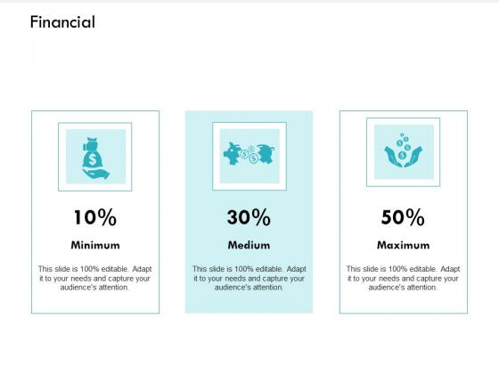 Financial Medium Maximum Minimum Ppt PowerPoint Presentation Slides Rules