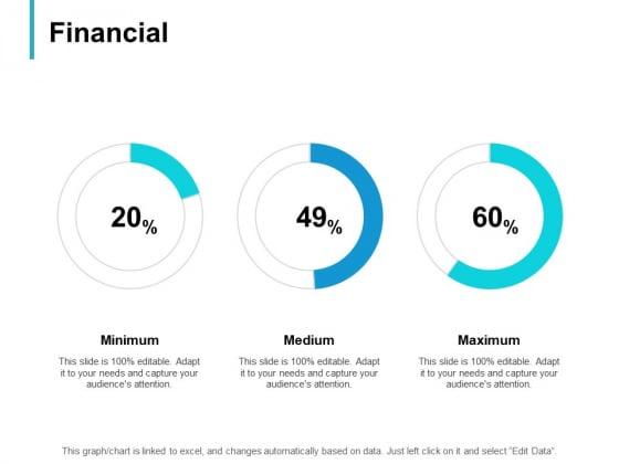 Financial Medium Minimum Maximum Ppt PowerPoint Presentation Pictures Deck