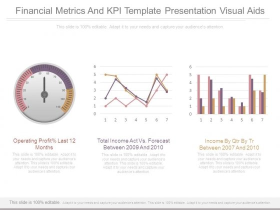 Financial Metrics And Kpi Template Presentation Visual Aids