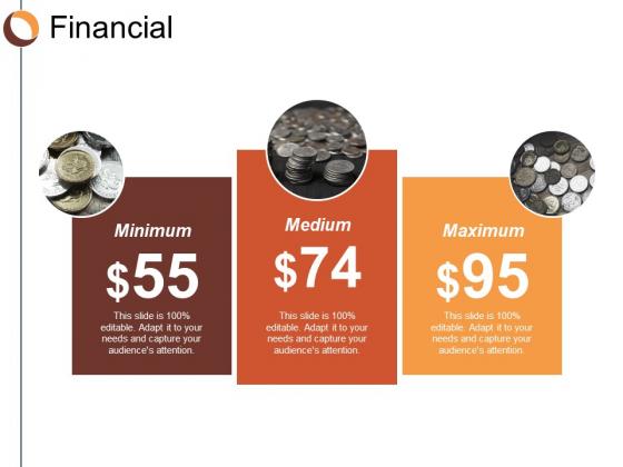 Financial Minimum Medium Maximum Ppt Powerpoint Presentation Infographics Introduction