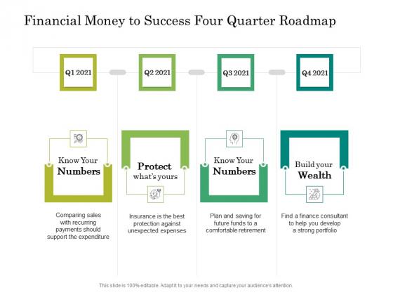Financial Money To Success Four Quarter Roadmap Sample