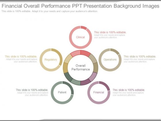 Financial Overall Performance Ppt Presentation Background Images