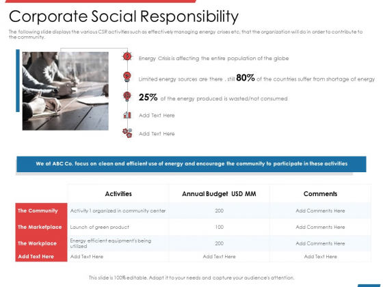 Financial PAR Corporate Social Responsibility Ppt Icon Slideshow PDF
