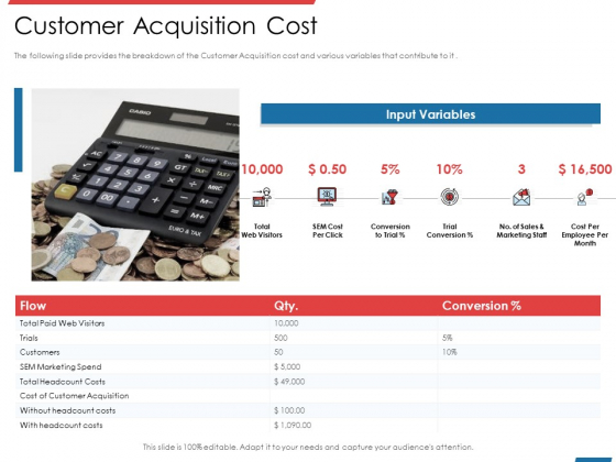 Financial PAR Customer Acquisition Cost Ppt Icon Graphics Example PDF