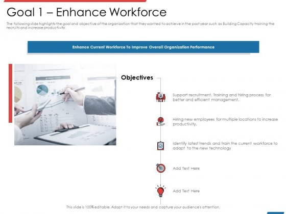 Financial PAR Goal 1 Enhance Workforce Ppt Summary Inspiration PDF