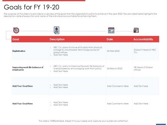 Financial PAR Goals For FY 19 20 Ppt Model Information PDF