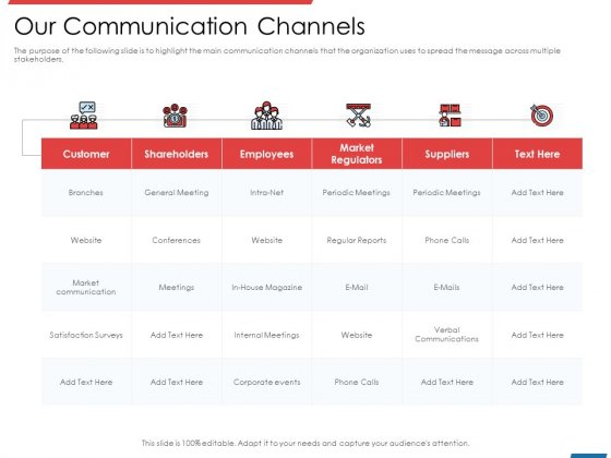Financial PAR Our Communication Channels Ppt Infographics Styles PDF