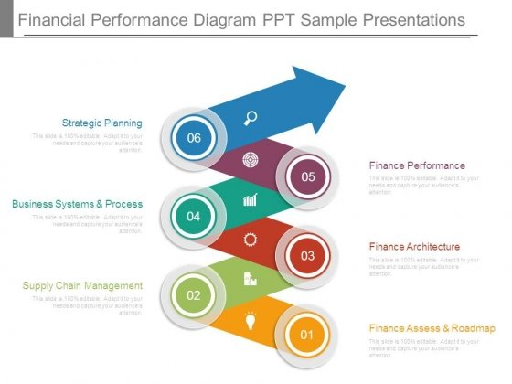 Financial Performance Diagram Ppt Sample Presentations PowerPoint - Financial roadmap template