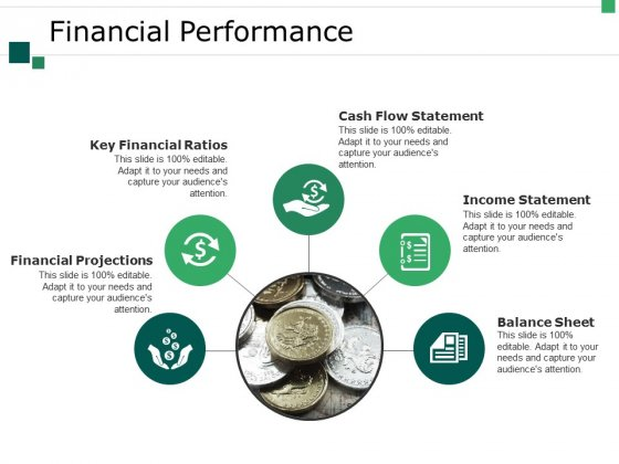 Financial Performance Ppt PowerPoint Presentation Gallery Infographic Template