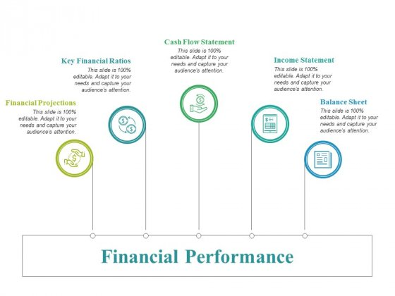 Financial Performance Ppt PowerPoint Presentation Professional Rules
