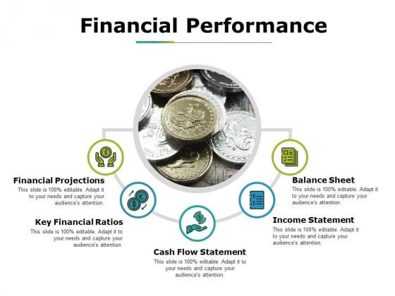 Financial Performance Ppt PowerPoint Presentation Summary Slides