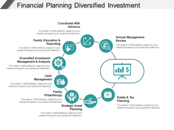 Financial Planning Diversified Investment Management And Analysis Ppt PowerPoint Presentation File Slide