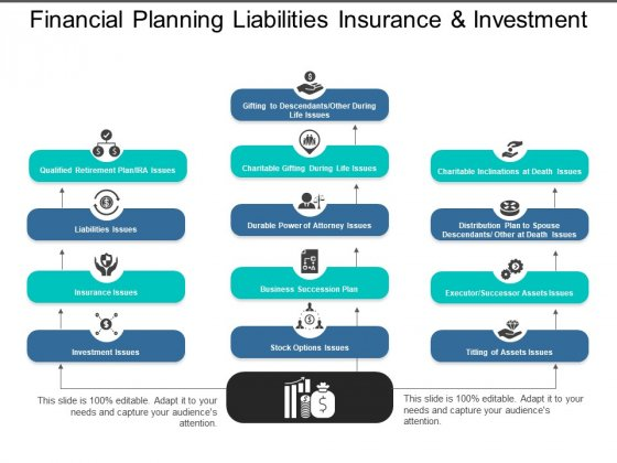 Financial Planning Liabilities Insurance And Investment Management Ppt PowerPoint Presentation Layouts Gridlines