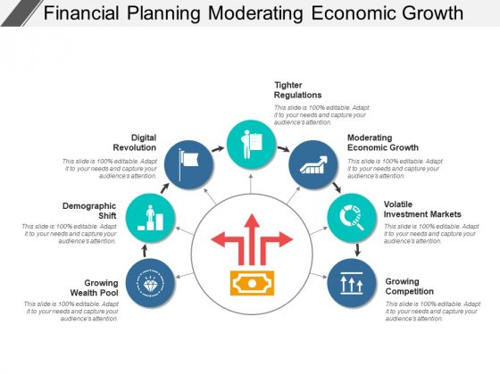 Financial Planning Moderating Economic Growth Ppt PowerPoint Presentation Slides Inspiration