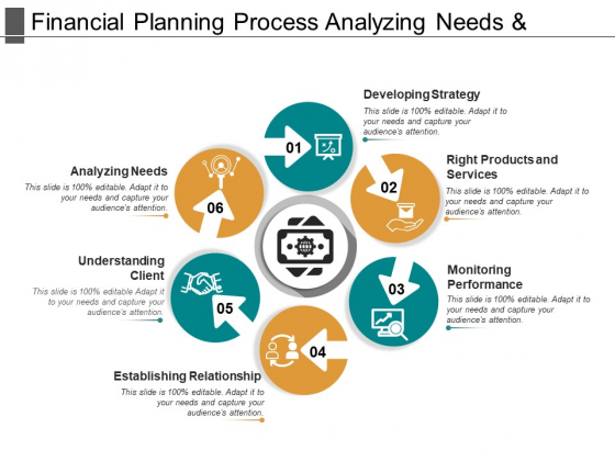 Financial Planning Process Analysing Needs And Monitoring Performance Ppt PowerPoint Presentation Inspiration Portrait