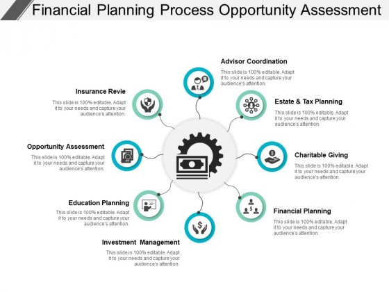 Financial Planning Process Opportunity Assessment Ppt PowerPoint Presentation Professional Templates