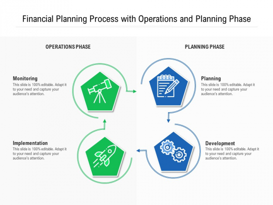 Financial Planning Process With Operations And Planning Phase Ppt PowerPoint Presentation File Graphics Template PDF