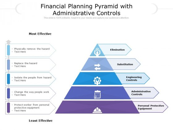 Financial Planning Pyramid With Administrative Controls Ppt PowerPoint Presentation Summary Tips PDF