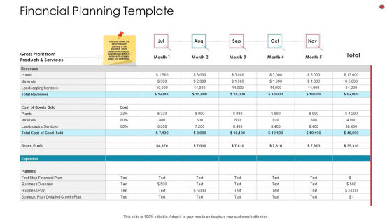 Financial Planning Template Business Analysis Method Ppt Pictures Layouts PDF