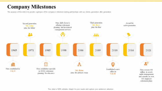 Financial Plans For Retirement Planning Company Milestones Ppt Pictures Inspiration PDF