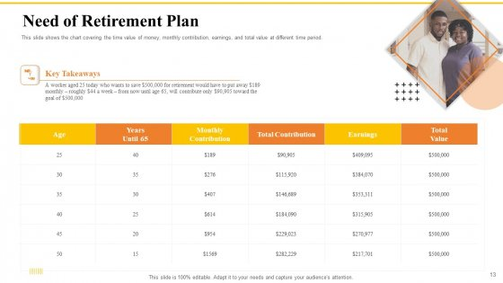 Financial_Plans_For_Retirement_Planning_Ppt_PowerPoint_Presentation_Complete_Deck_With_Slides_Slide_13