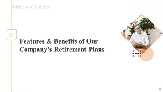 Financial_Plans_For_Retirement_Planning_Ppt_PowerPoint_Presentation_Complete_Deck_With_Slides_Slide_14
