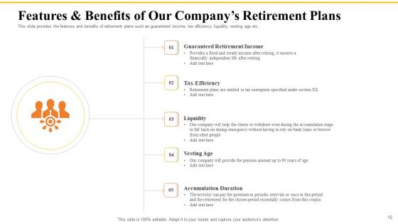 Financial_Plans_For_Retirement_Planning_Ppt_PowerPoint_Presentation_Complete_Deck_With_Slides_Slide_15
