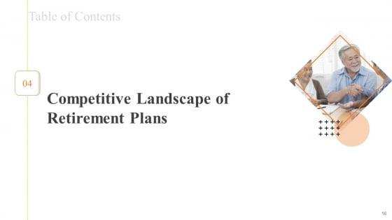 Financial_Plans_For_Retirement_Planning_Ppt_PowerPoint_Presentation_Complete_Deck_With_Slides_Slide_16