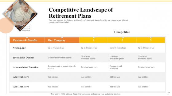 Financial_Plans_For_Retirement_Planning_Ppt_PowerPoint_Presentation_Complete_Deck_With_Slides_Slide_17