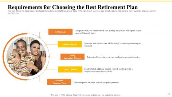 Financial_Plans_For_Retirement_Planning_Ppt_PowerPoint_Presentation_Complete_Deck_With_Slides_Slide_19