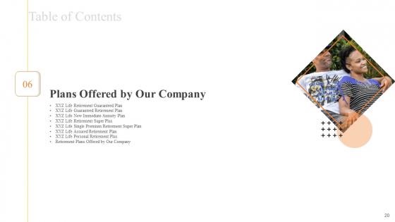 Financial_Plans_For_Retirement_Planning_Ppt_PowerPoint_Presentation_Complete_Deck_With_Slides_Slide_20