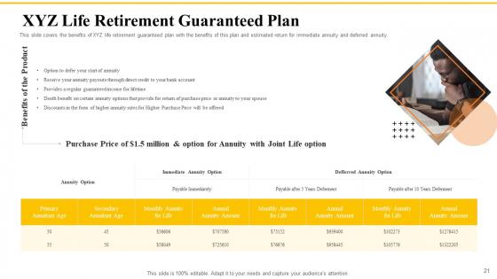 Financial_Plans_For_Retirement_Planning_Ppt_PowerPoint_Presentation_Complete_Deck_With_Slides_Slide_21