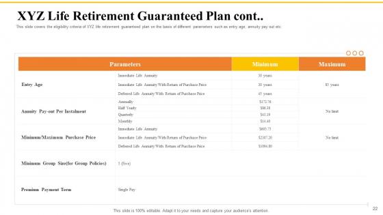 Financial_Plans_For_Retirement_Planning_Ppt_PowerPoint_Presentation_Complete_Deck_With_Slides_Slide_22