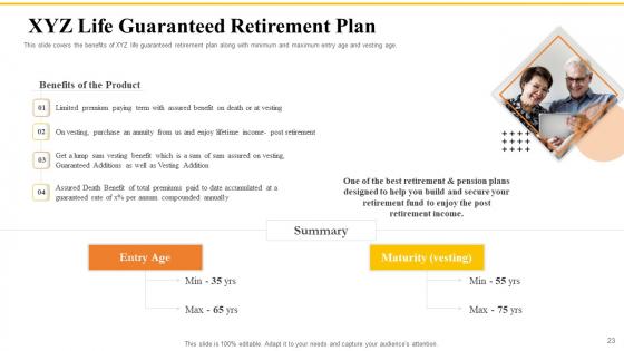 Financial_Plans_For_Retirement_Planning_Ppt_PowerPoint_Presentation_Complete_Deck_With_Slides_Slide_23