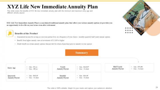Financial_Plans_For_Retirement_Planning_Ppt_PowerPoint_Presentation_Complete_Deck_With_Slides_Slide_24