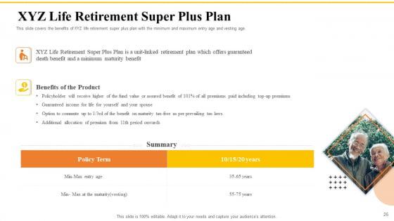 Financial_Plans_For_Retirement_Planning_Ppt_PowerPoint_Presentation_Complete_Deck_With_Slides_Slide_25