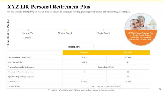 Financial_Plans_For_Retirement_Planning_Ppt_PowerPoint_Presentation_Complete_Deck_With_Slides_Slide_28