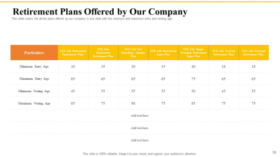 Financial_Plans_For_Retirement_Planning_Ppt_PowerPoint_Presentation_Complete_Deck_With_Slides_Slide_29